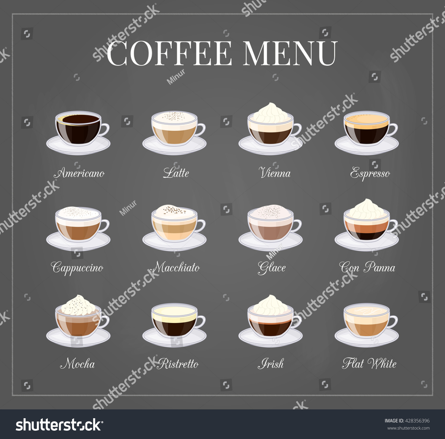 Different Coffee Drinks On Chalkboard Background Stock