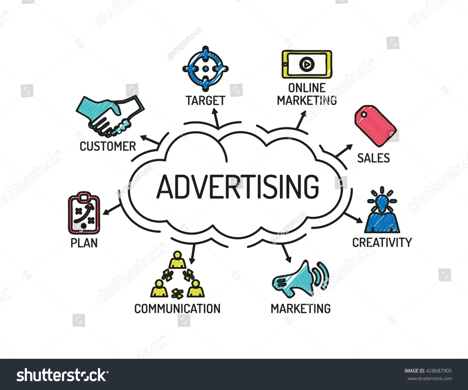Advertising Chart Keywords Icons Sketch Stock Vector 428687905 ...