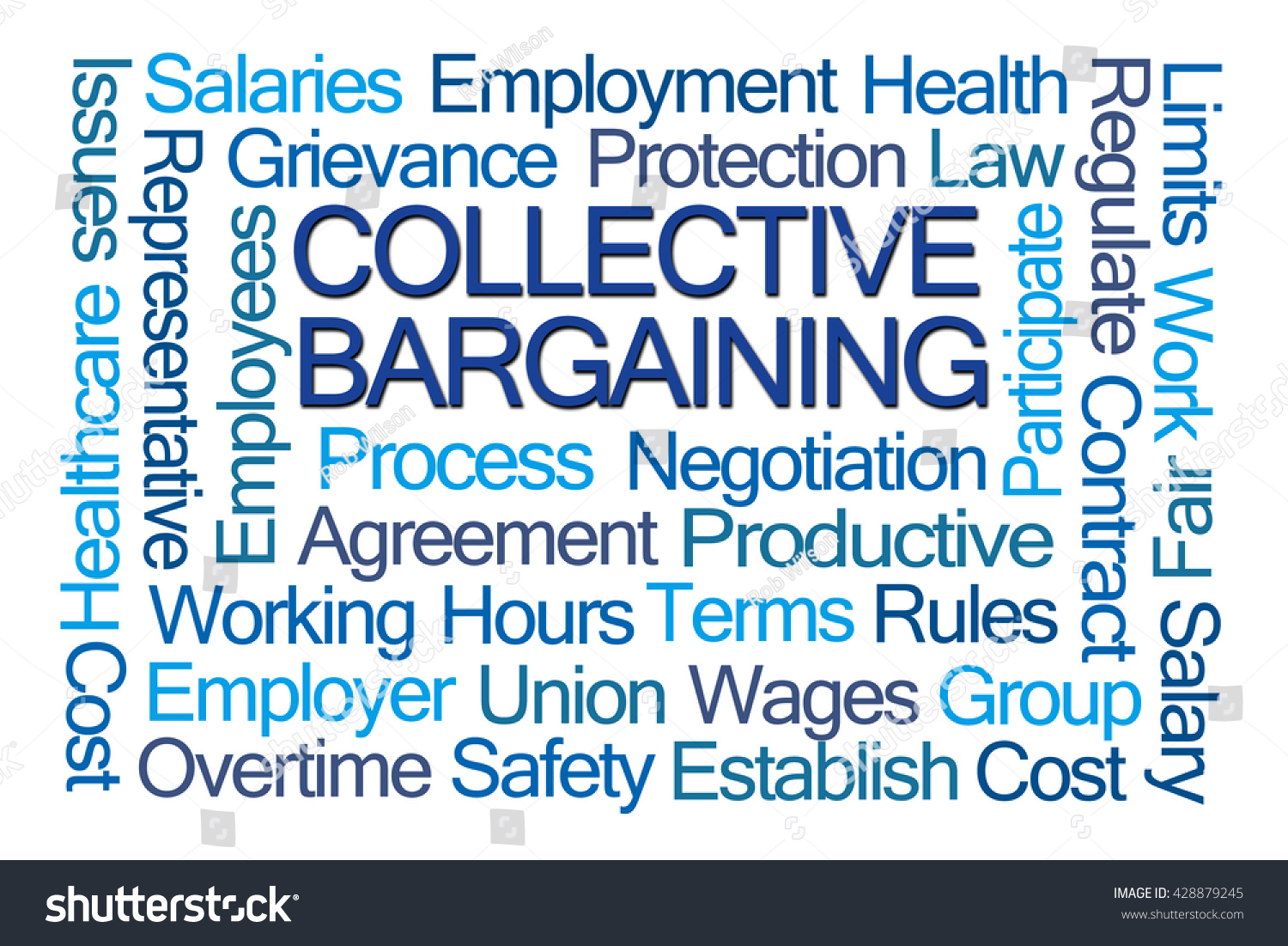 what is collective bargaining Collective bargaining definition collective bargaining is the formal process of negotiation between an employer and a group of employees it usually relates to issues of employment, rights and conditions such as pay, rest and working time, work organisation and health and safety.