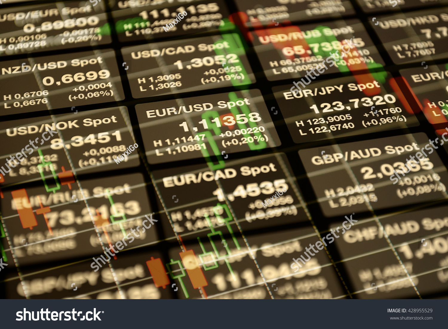 Forex Tickers Board Currency Rate Eur Stock Photo Edit Now