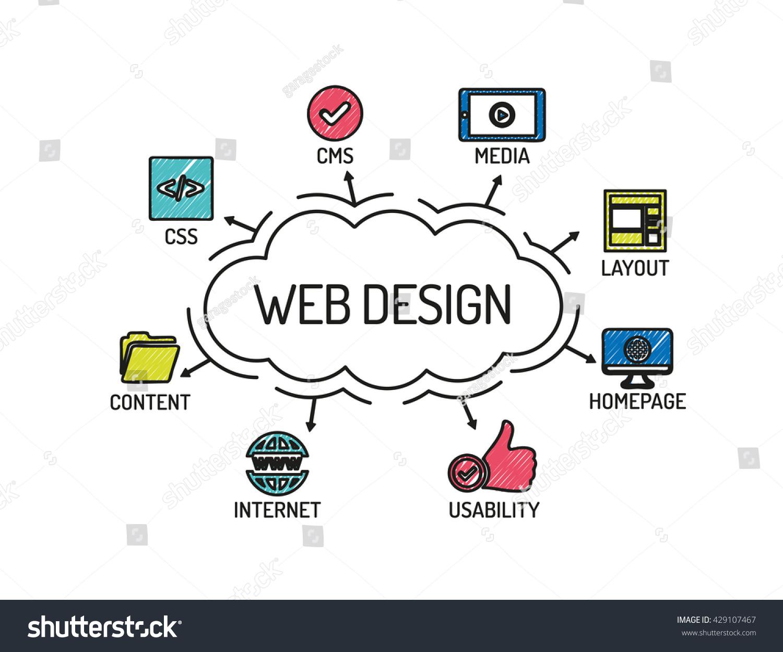 Web Design Chart Keywords Icons Sketch Stock Vector Royalty Free 429107467