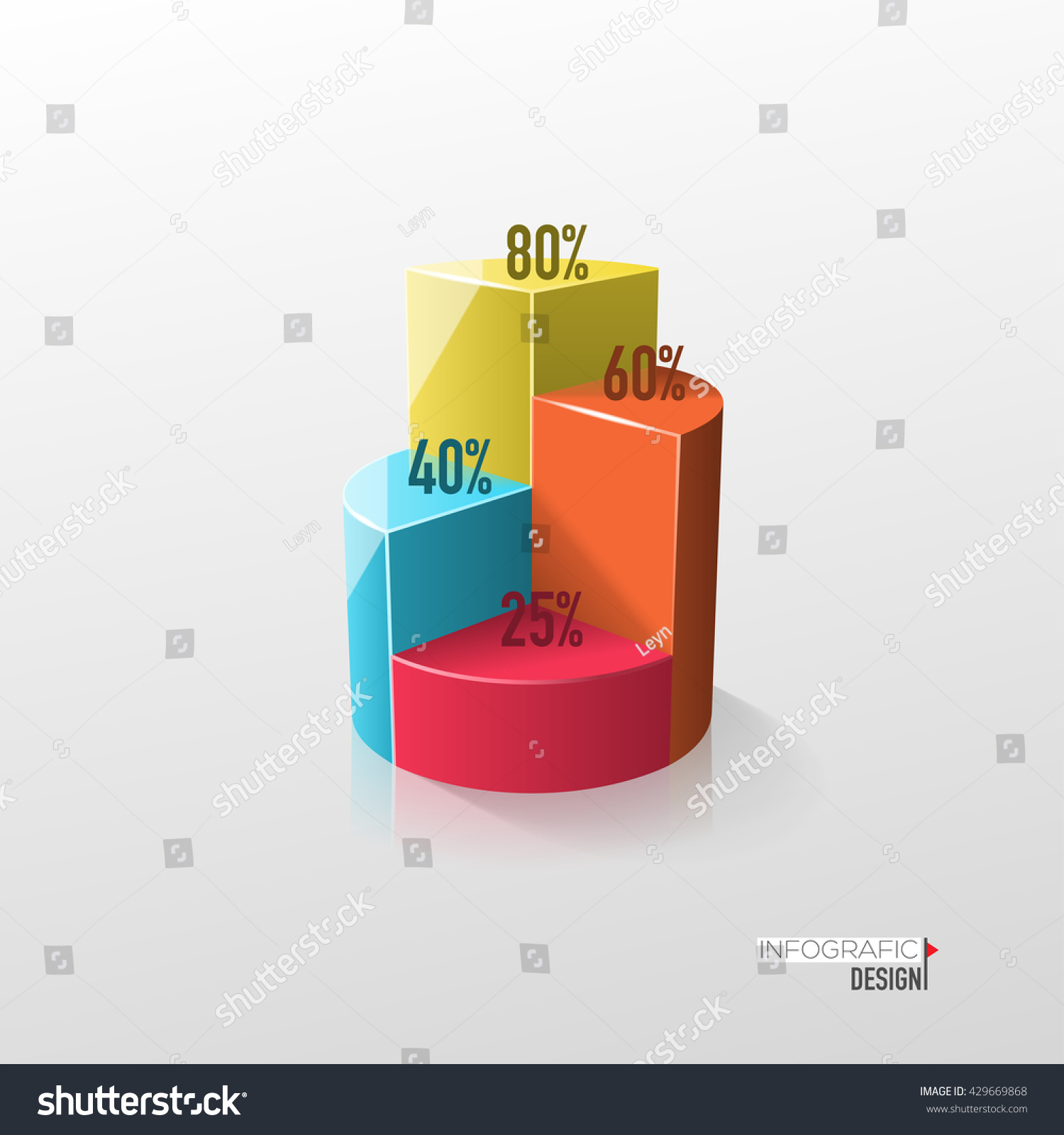 Creative vector colorful 3d pie chart stock vector 429669868 creative vector colorful 3d pie chart for your business reports and financial data presentation geenschuldenfo Image collections