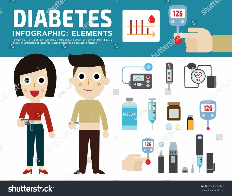 Insulin Injection Sites For Women: Diabetic Disease Infographic Elements Diabetes Equipment