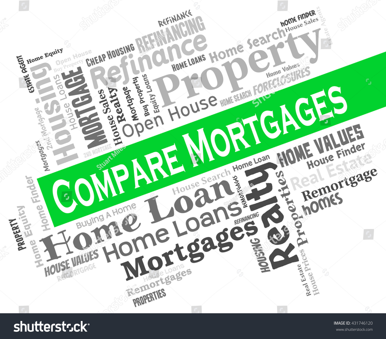 campare mortgages