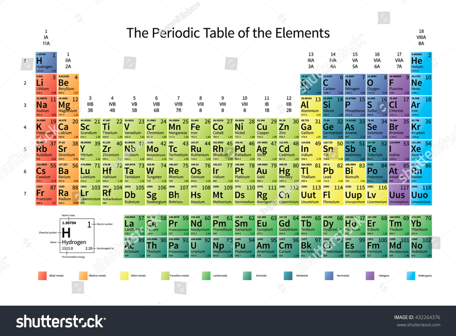 Bright colorful periodic table elements atomic stock vector bright colorful periodic table of the elements with atomic mass electronegativity and 1st ionization energy gamestrikefo Gallery