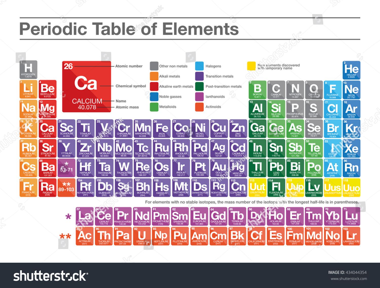 Periodic table elements multicolor flat style stock vector royalty periodic table of elements multicolor flat style urtaz Image collections