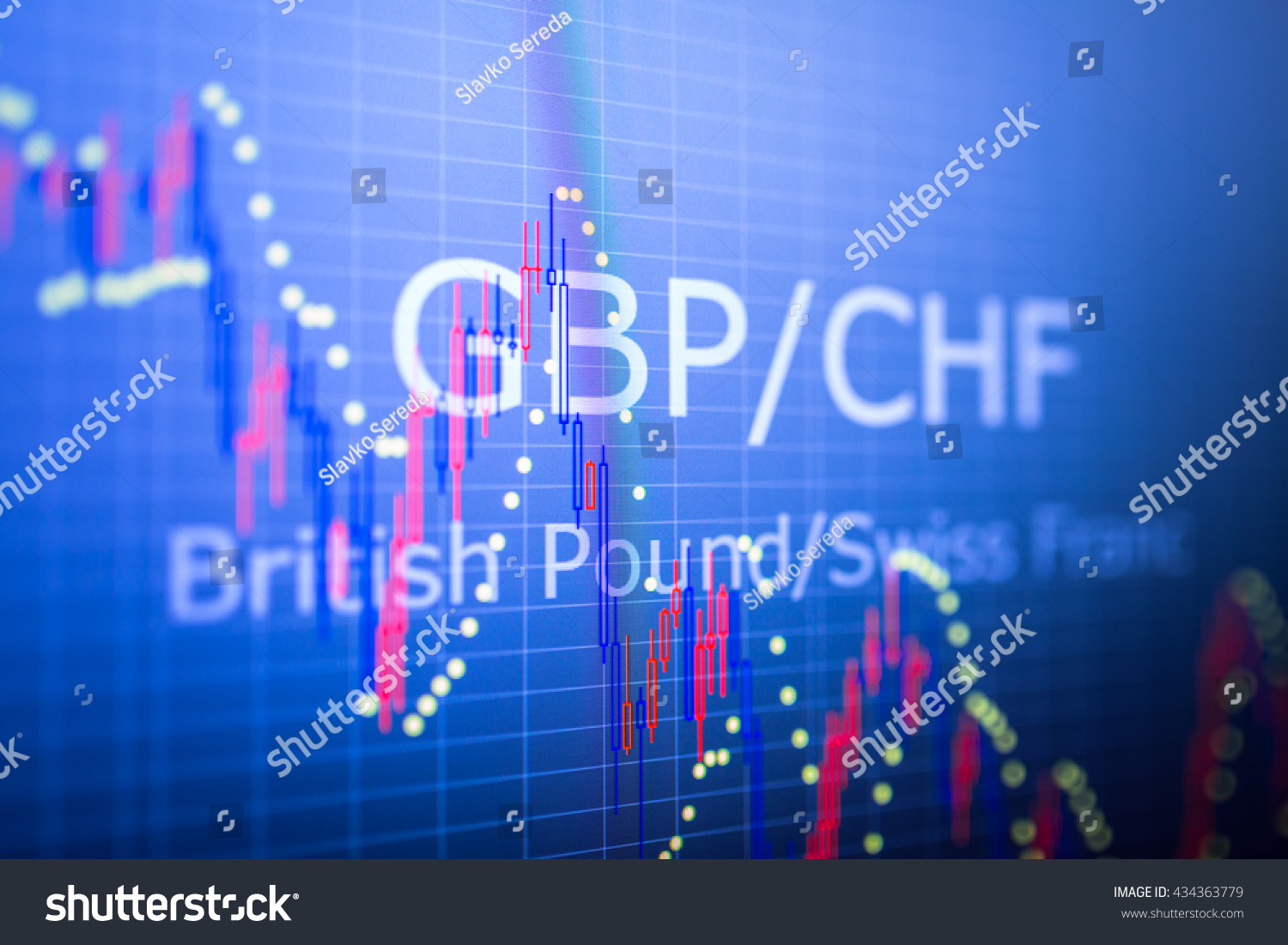 Analyzing Quotes Data Analyzing Foreign Finance Market Charts Stock Photo 434363779