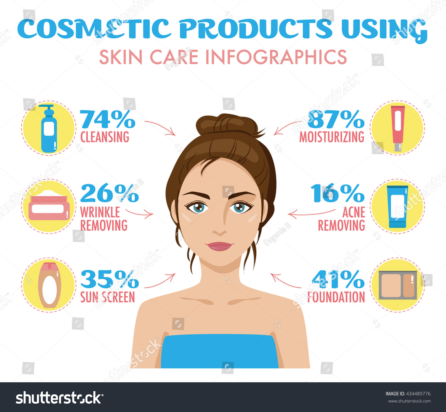 Skin Care Infographic: Cosmetic Products Face Creams Using Infographics Stock