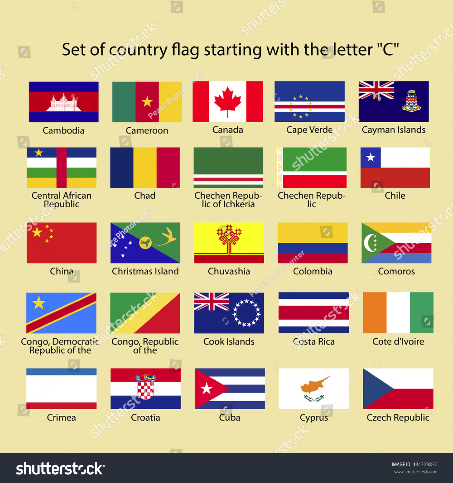 What Country Starts With The Letter Z