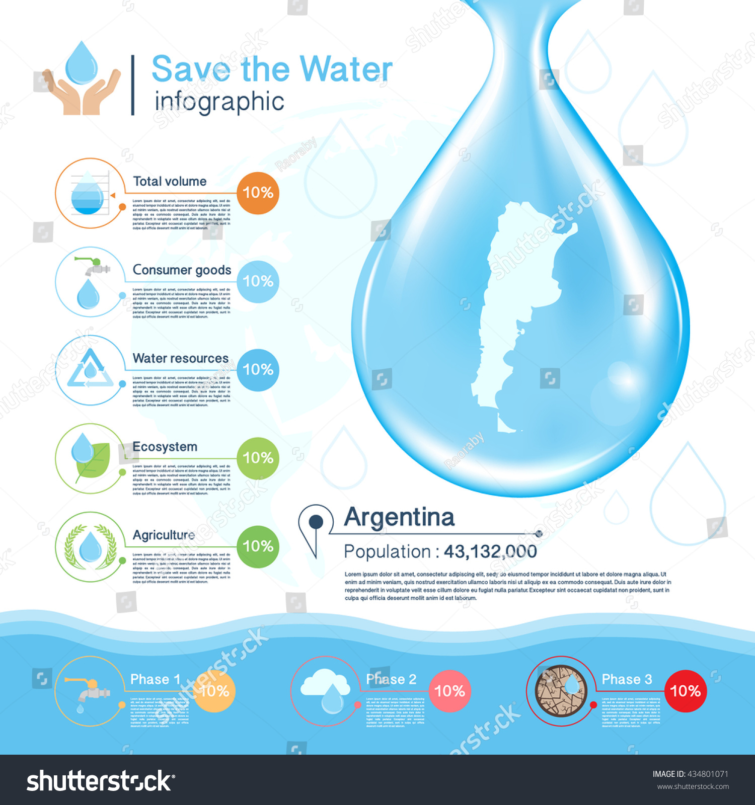 Save Water Vector Conceptargentina Map Stock Vector - Argentina agriculture map