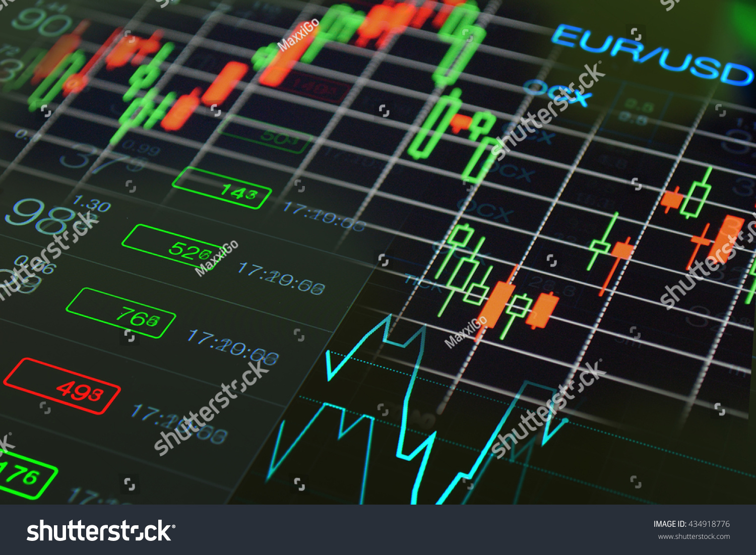 Forex Trading Concept Forex Charts Graph Stock Photo Edit Now