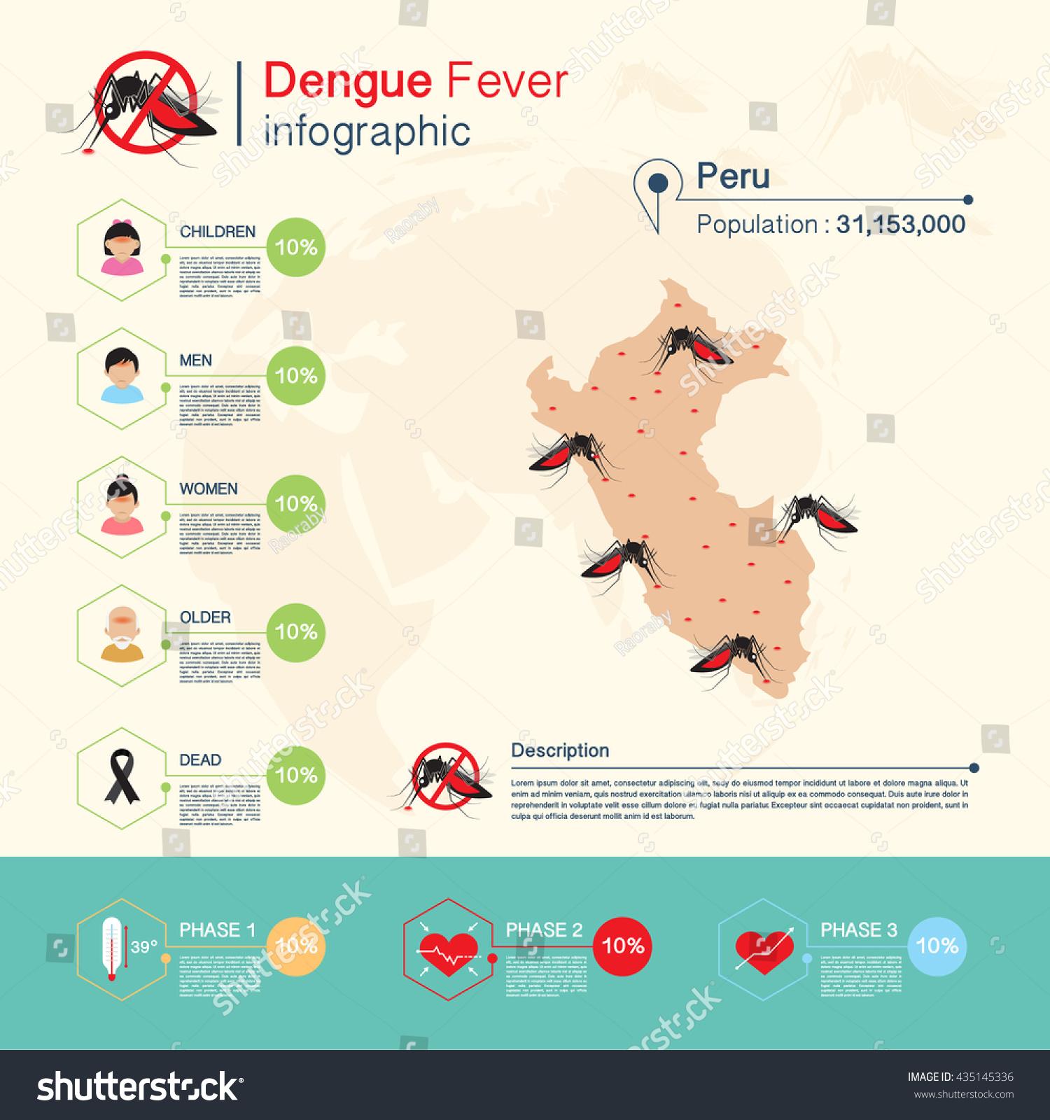 Dengue Fever Zika Virus Malaria Infographic Peru Map Stock Vector