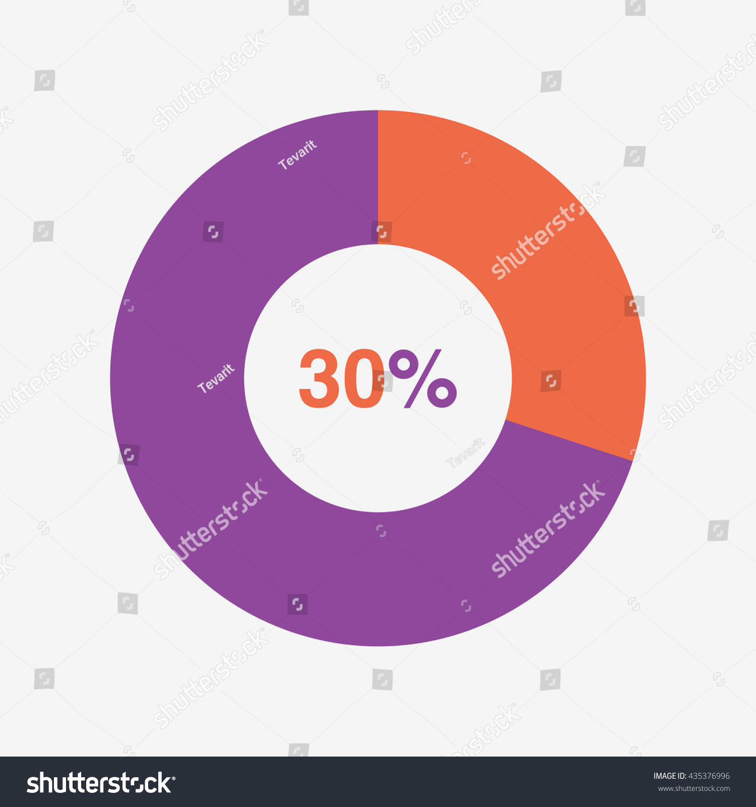 Icon pie orange purple chart 30 stock vector 435376996 shutterstock icon pie orange and purple chart 30 percent pie chart vector nvjuhfo Choice Image
