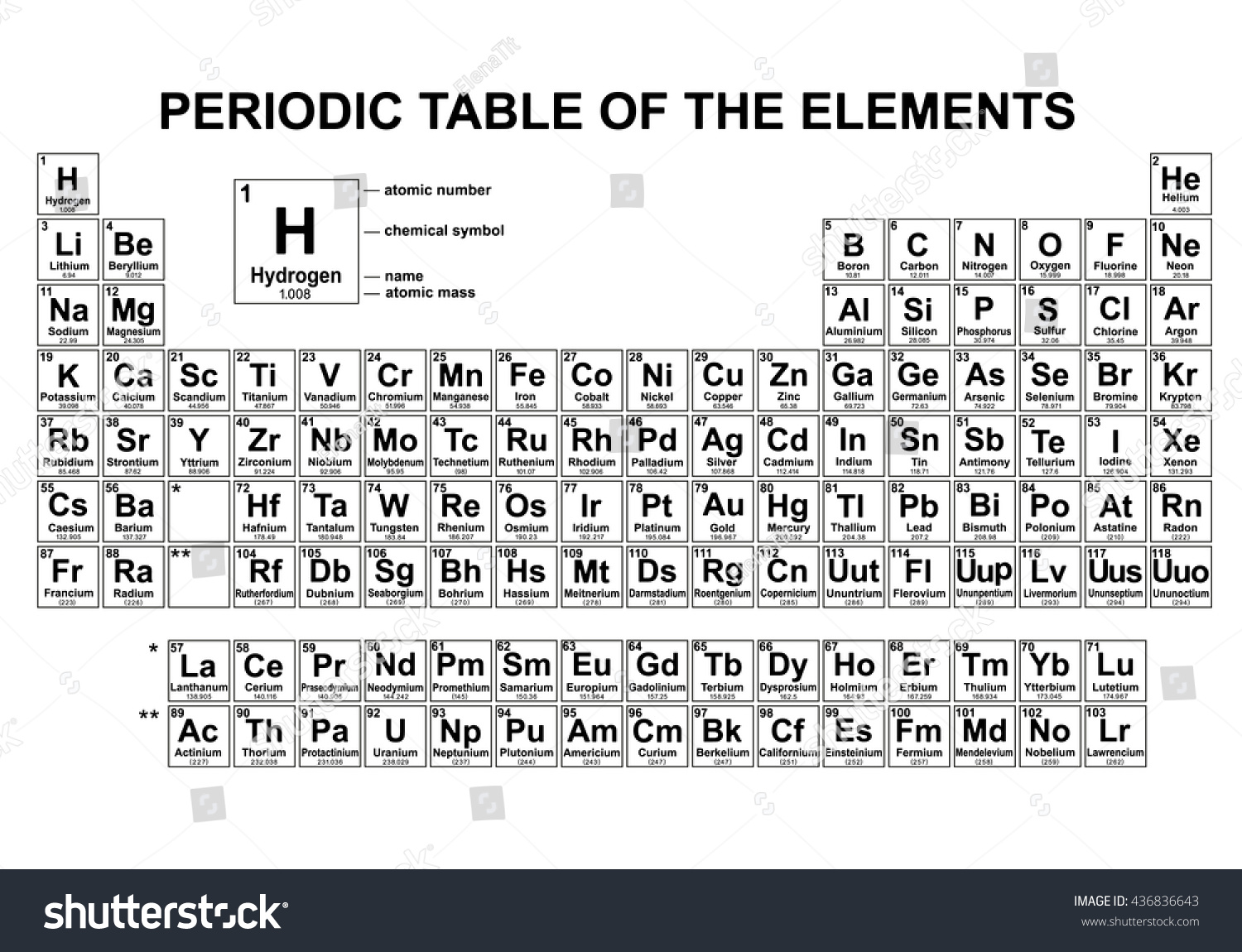 Periodic table elements black white vector stock vector 436836643 periodic table of the elements black and white vector illustration with names atomic mass urtaz Images