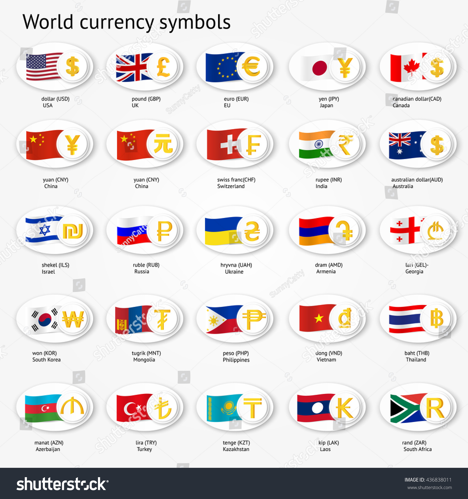 World Currency Symbols Icon Set Money Stock Vector Royalty Free
