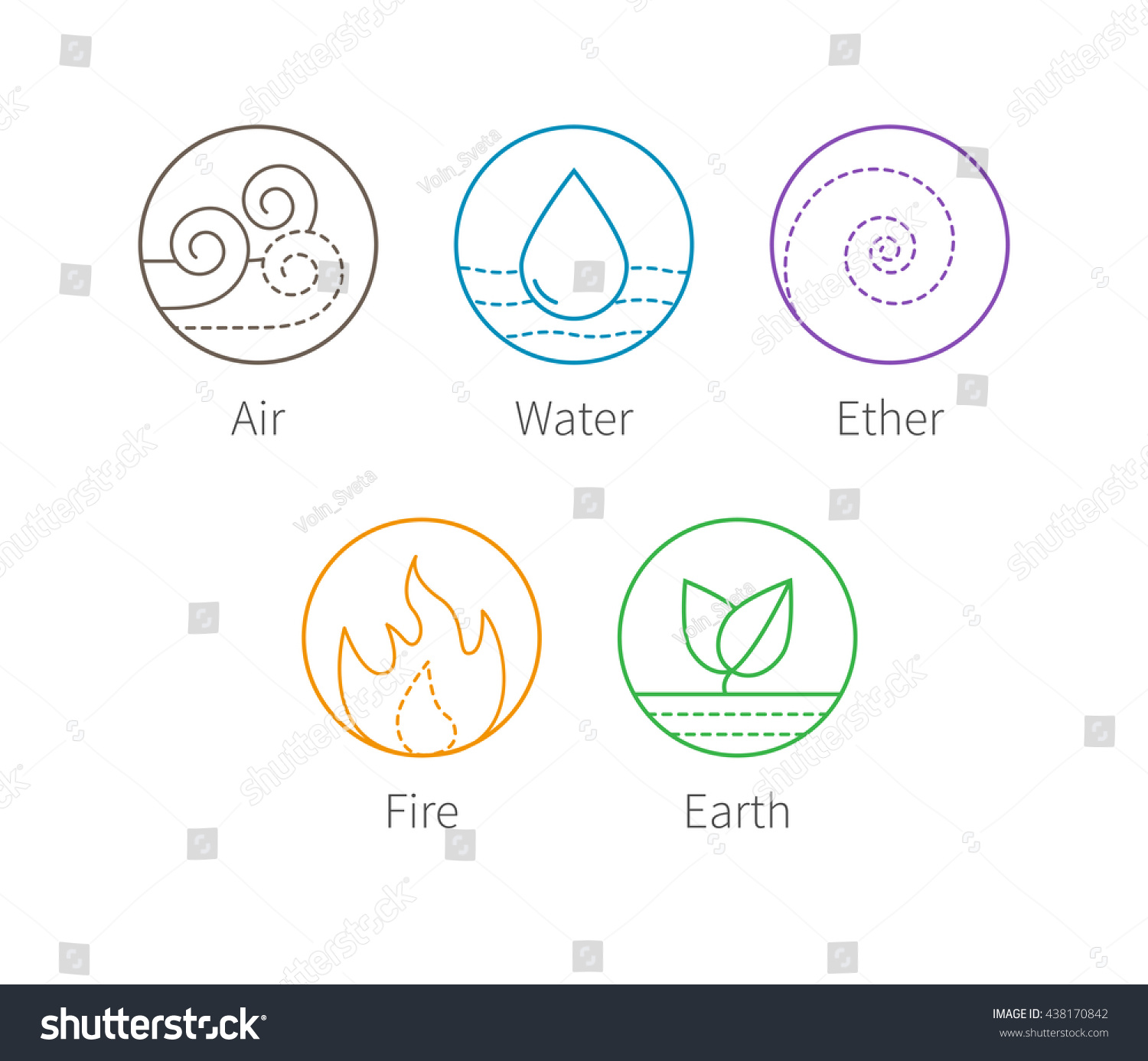 Ayurvedic Elements Water Fire Air Earth Stock Vector Royalty Free