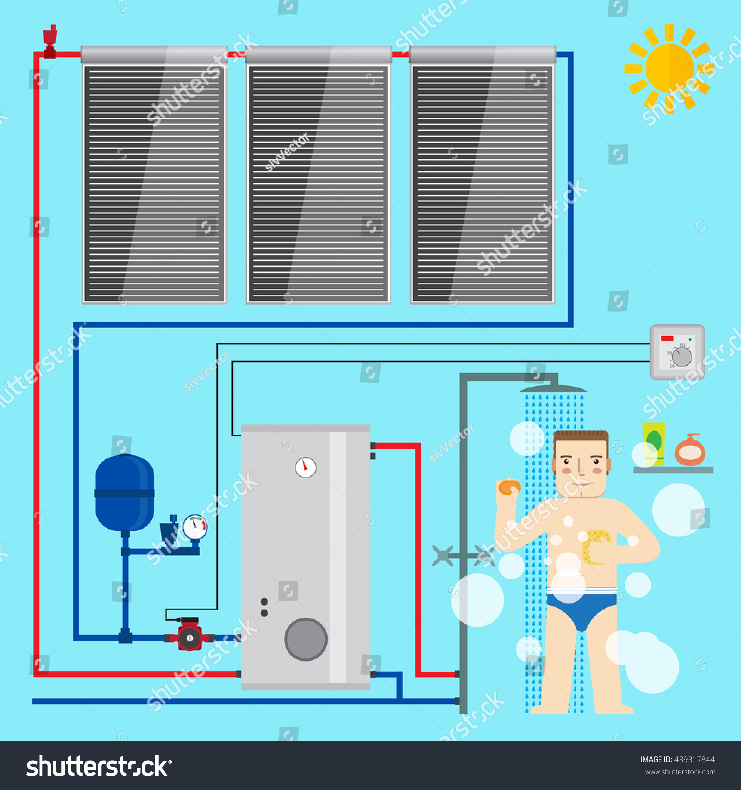 Solar Shower Diagram - Car Wiring Diagrams Explained •