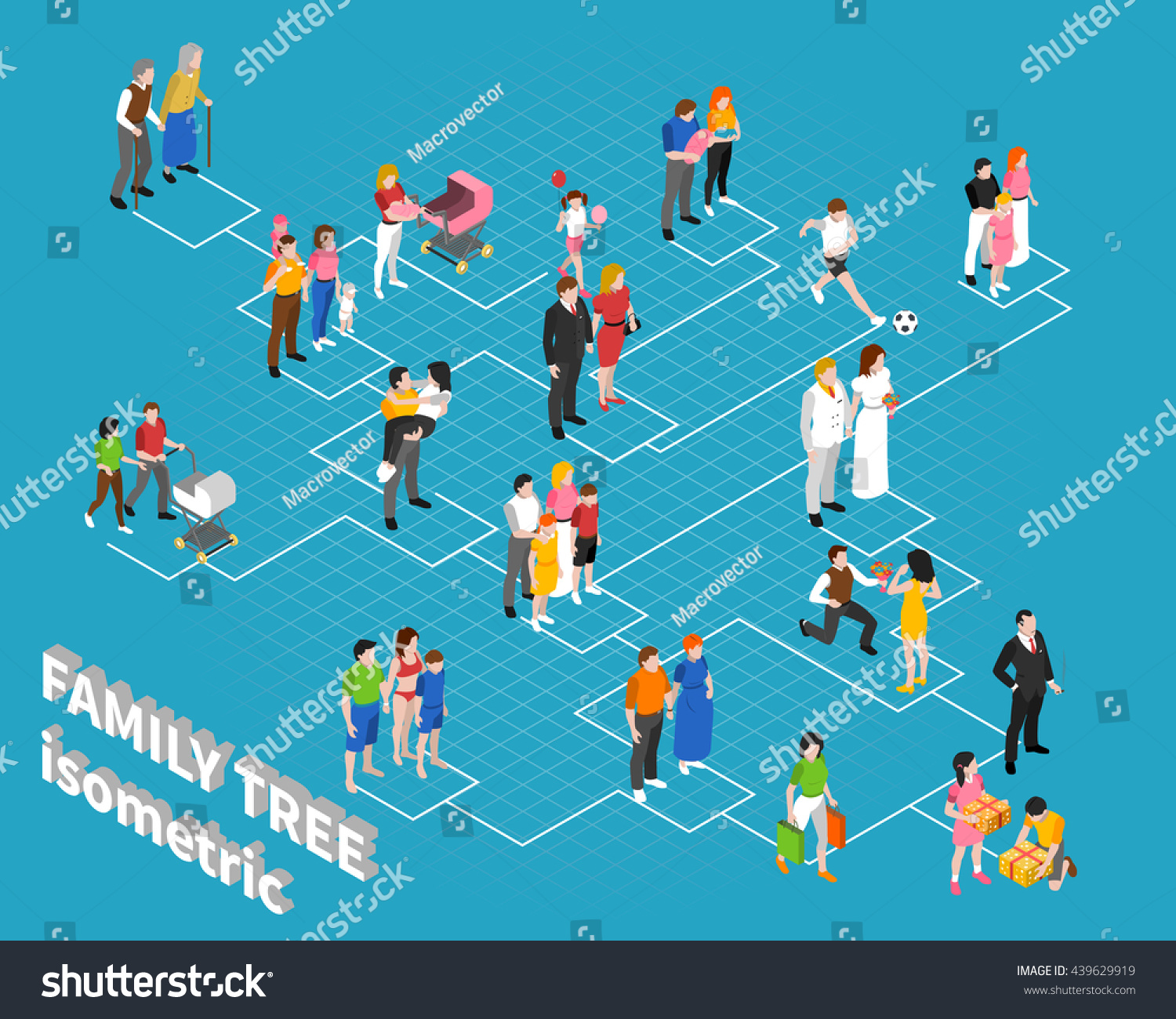Family Tree Isometric Flowchart Template Print Stock Vector Royalty