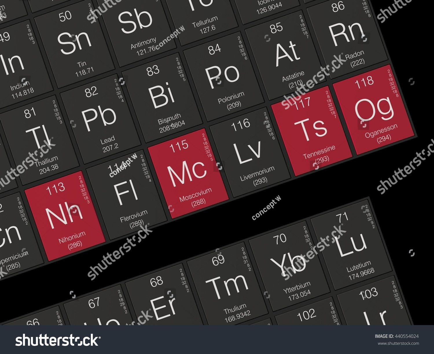 Nihonium 113 moscovium 115 tennessine 115 and oganesson for 115 on the periodic table