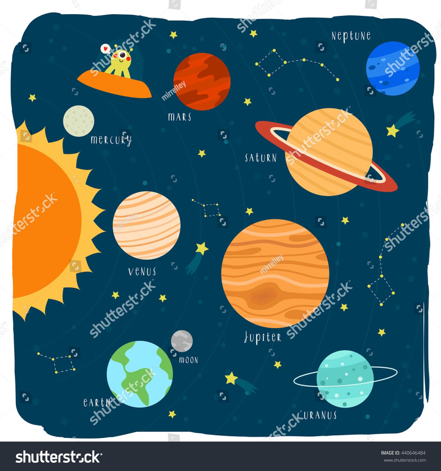 cute solar system sign - photo #13