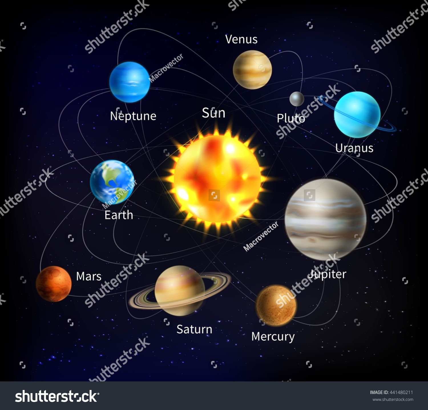 starry sky with planets - photo #42
