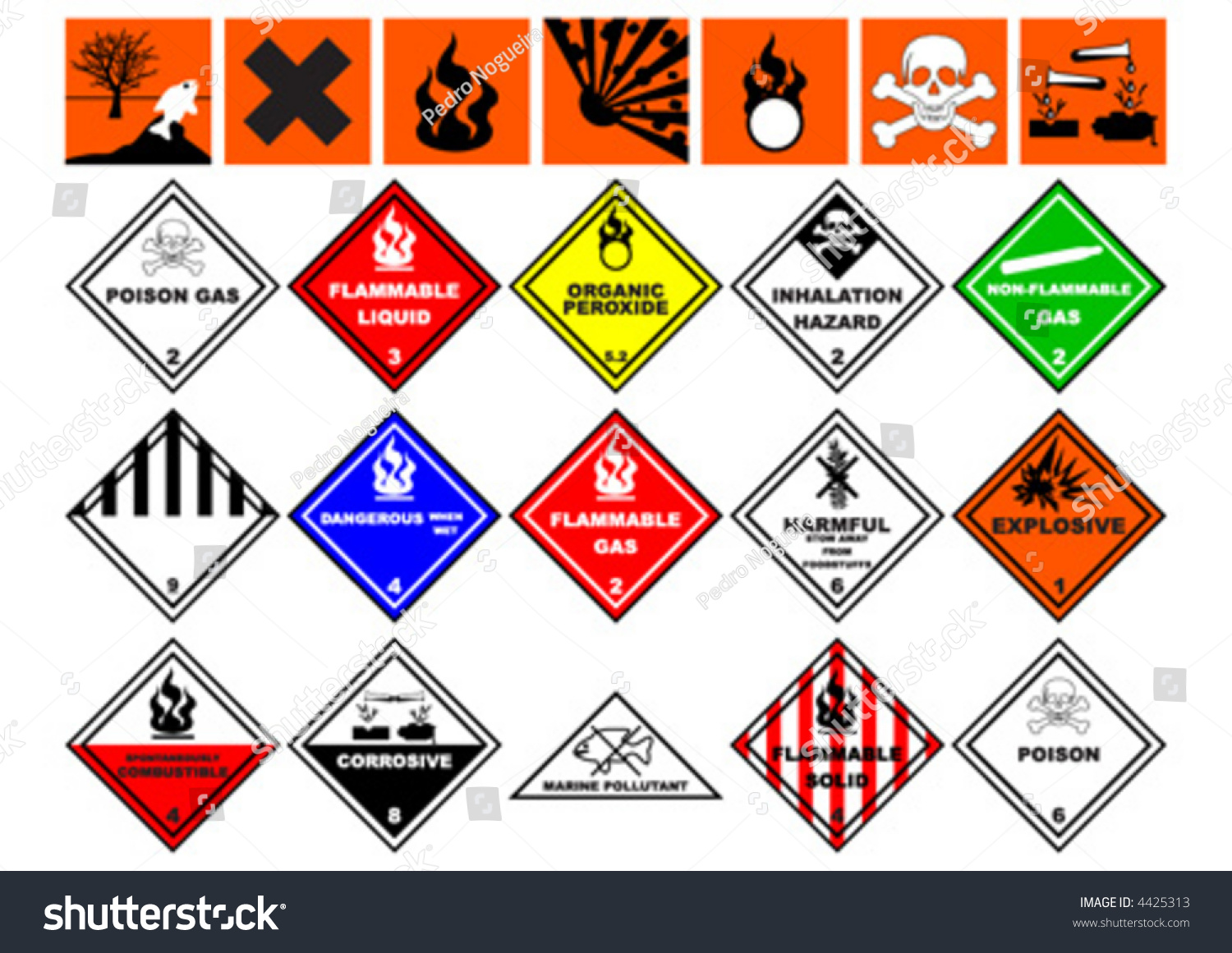 Chemical Safety Symbols Over White Background Stock Vector Royalty
