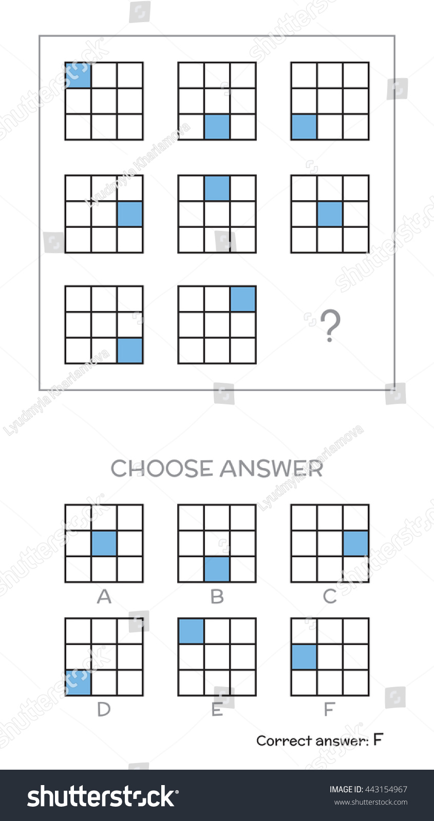 how to choose a major test