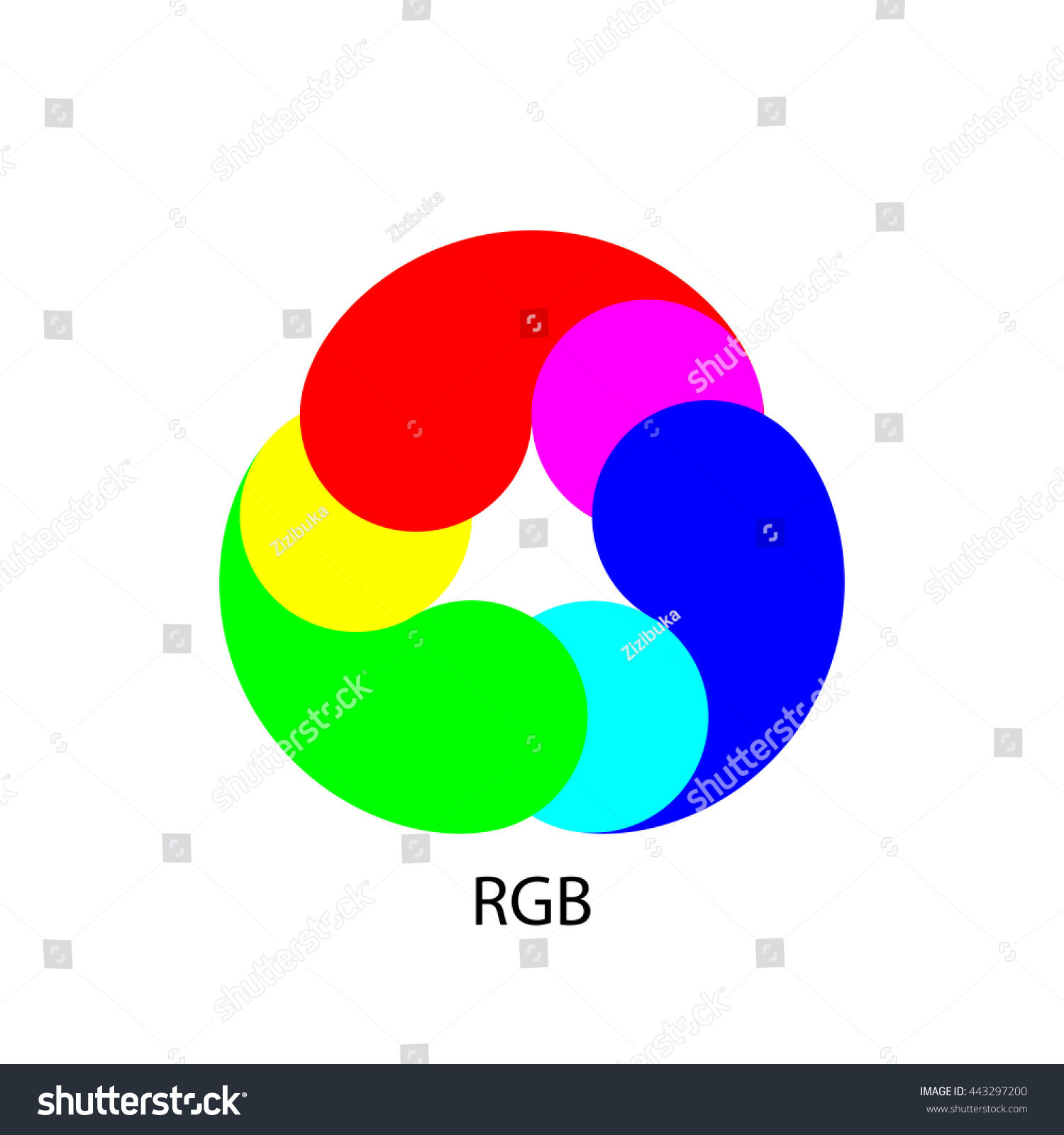 Vector Chart Explaining RGB Color Modes Red Green And Blue Colors With Yellow