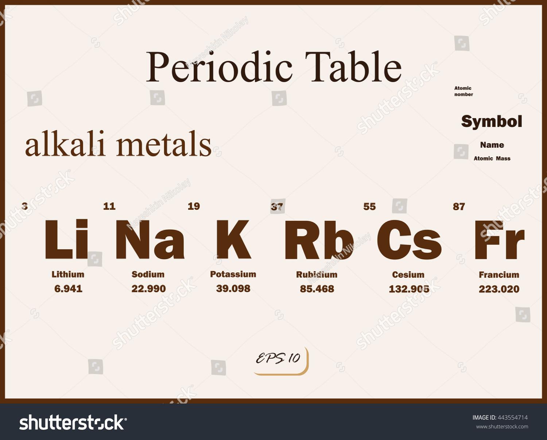 Set vector illustration shows periodic table stock vector 443554714 set of a vector illustration shows a periodic table alkali metals urtaz Gallery