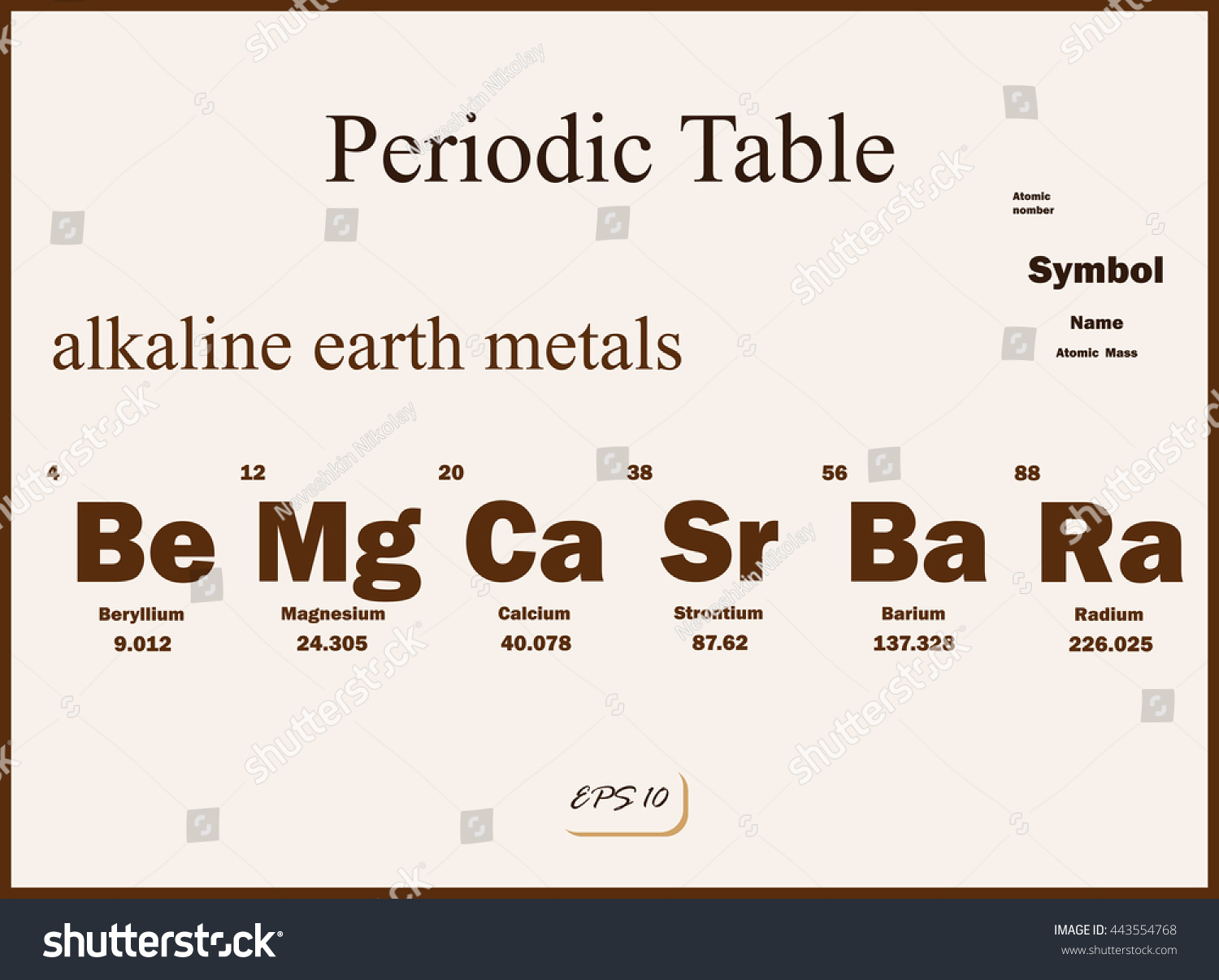 Set vector illustration shows periodic table stock vector set of a vector illustration shows a periodic table alkaline earth metals gamestrikefo Choice Image