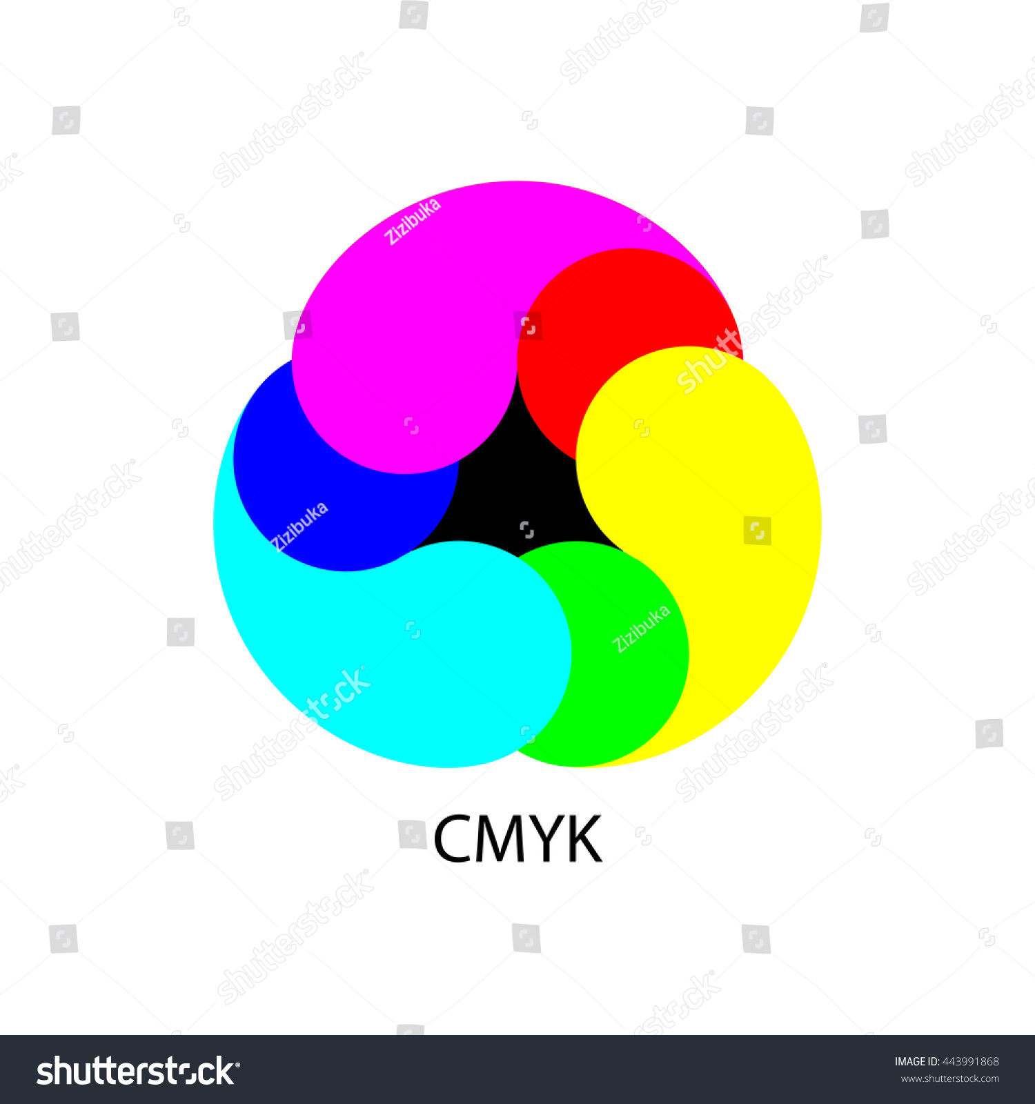 Vector Chart Explaining CMYK Color Modes Cyan Yellow Magenta And Black With