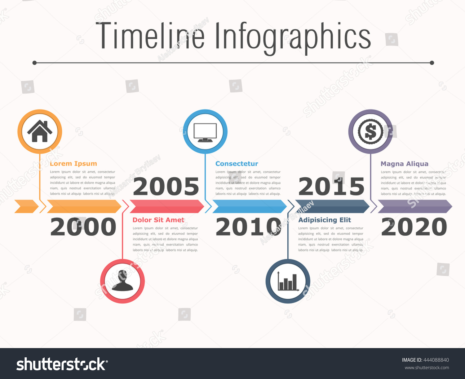 flowchart with timeline