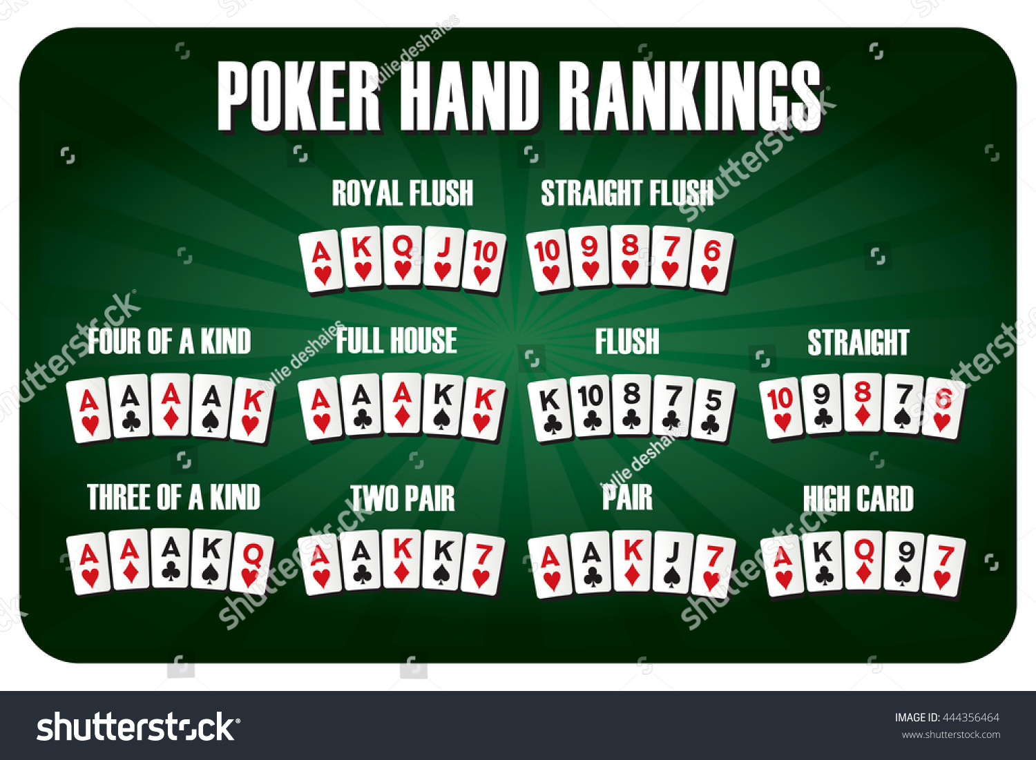 texas holdem poker combinations