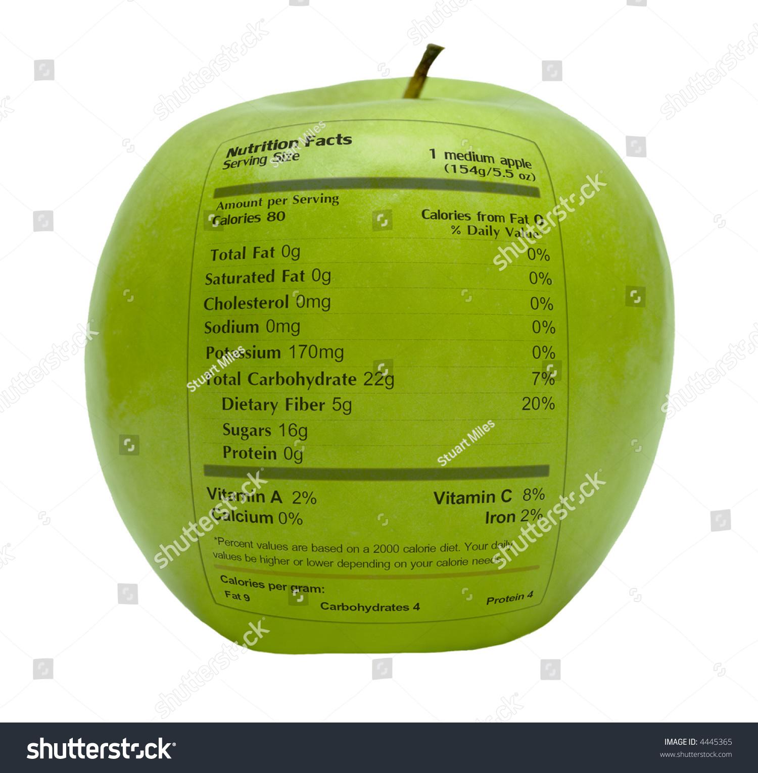 Nutrition green apple