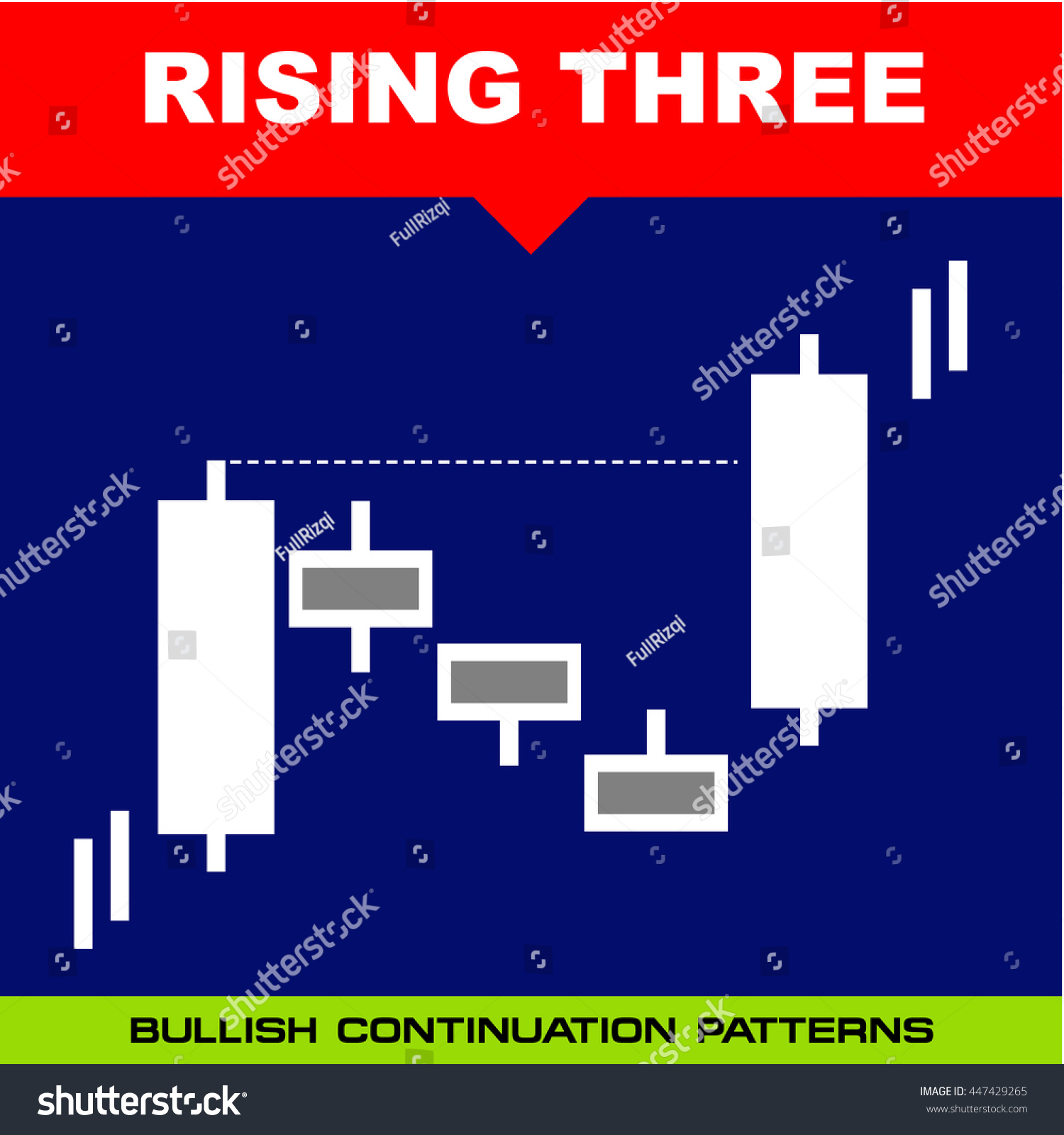 Rising Three Candlestick Pattern Stock Vector 447429265
