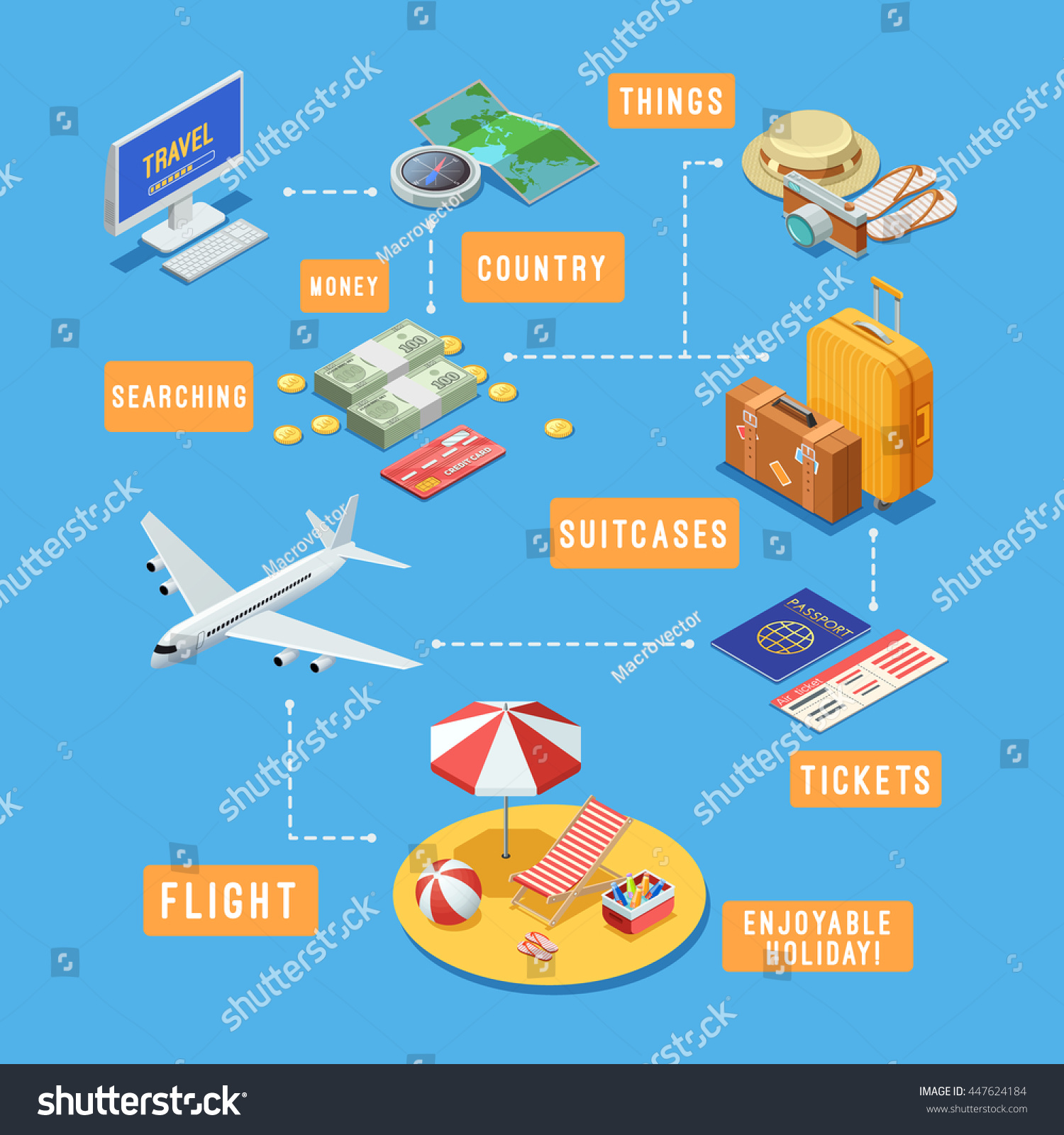 Summer Vacation Travel Planning Isometric Flowchart Stock Vector ...
