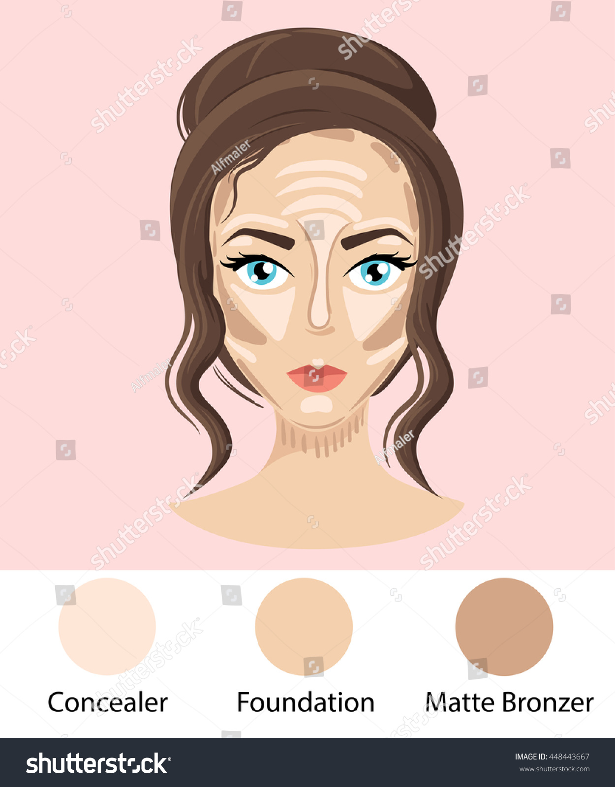 How To Apply Foundation Concealer And Bronzer | Solution for how ...