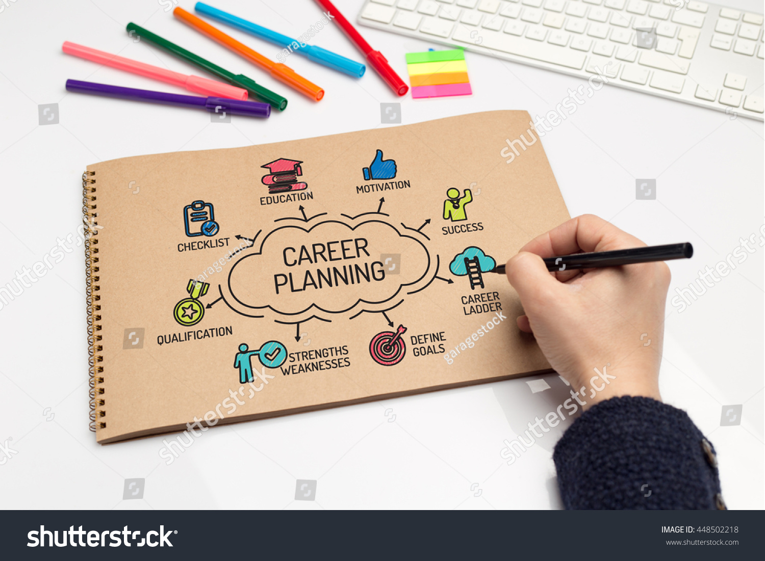 career planning chart keywords sketch icons stock illustration career planning chart keywords and sketch icons