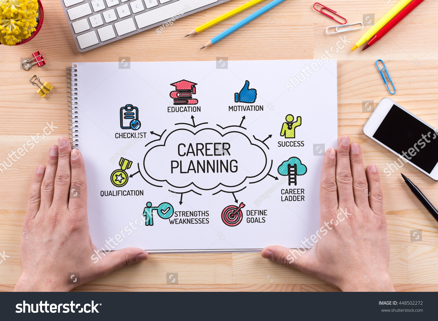 career planning chart keywords and sketch icons stock photo save to a lightbox