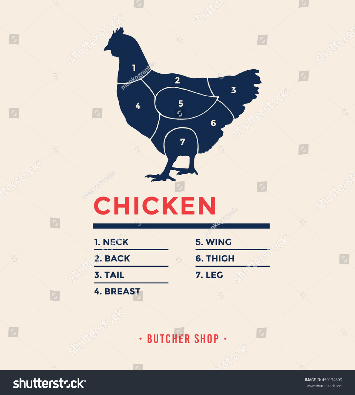 Chicken Specified Type Meat Market Stock Vector Royalty Free Diagram Leg Detailed Wing With Of Poster Butcher And Scheme