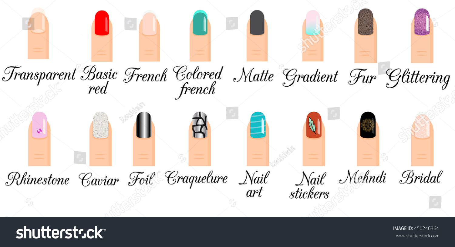 Manicure types infographic nail design nail art vector for Types of design styles