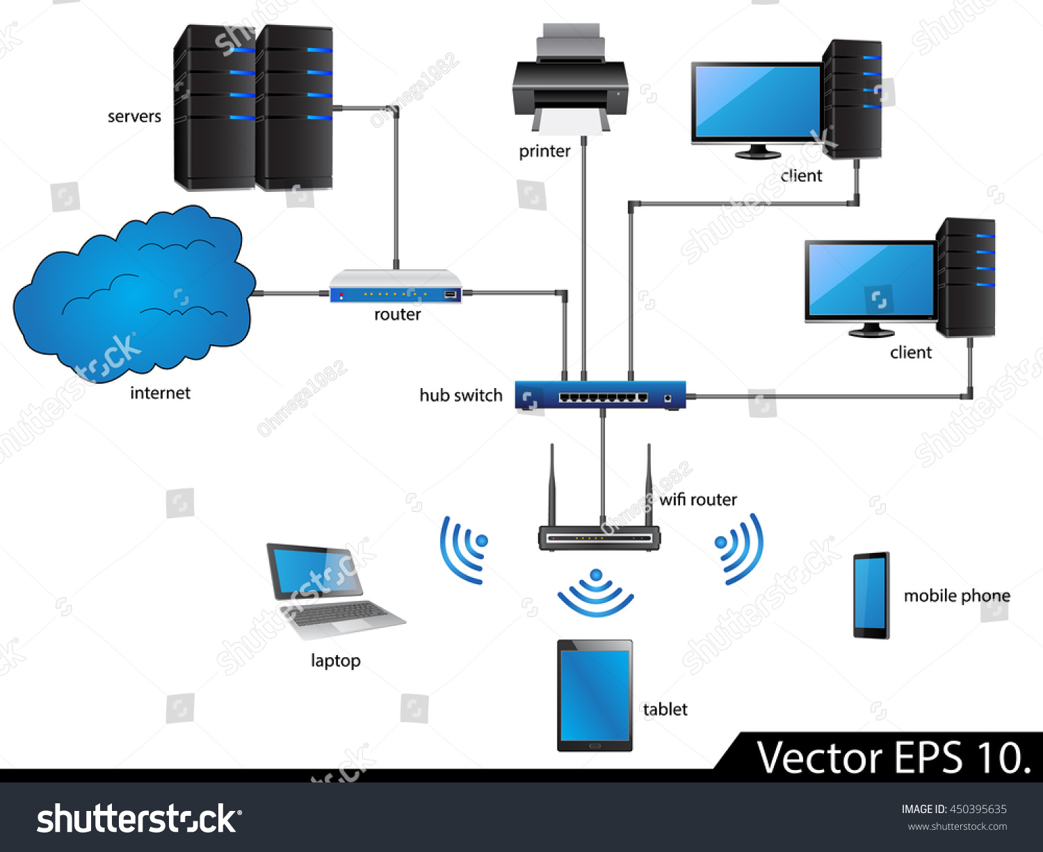 lan network diagram icons vector illustrator eps 10 for business and technology concept