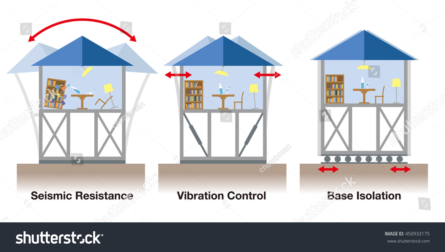 House design earthquake proof - Earthquake Resistant House Contrast Diagram Seismic Resistance Vibration Control And Base Isolation