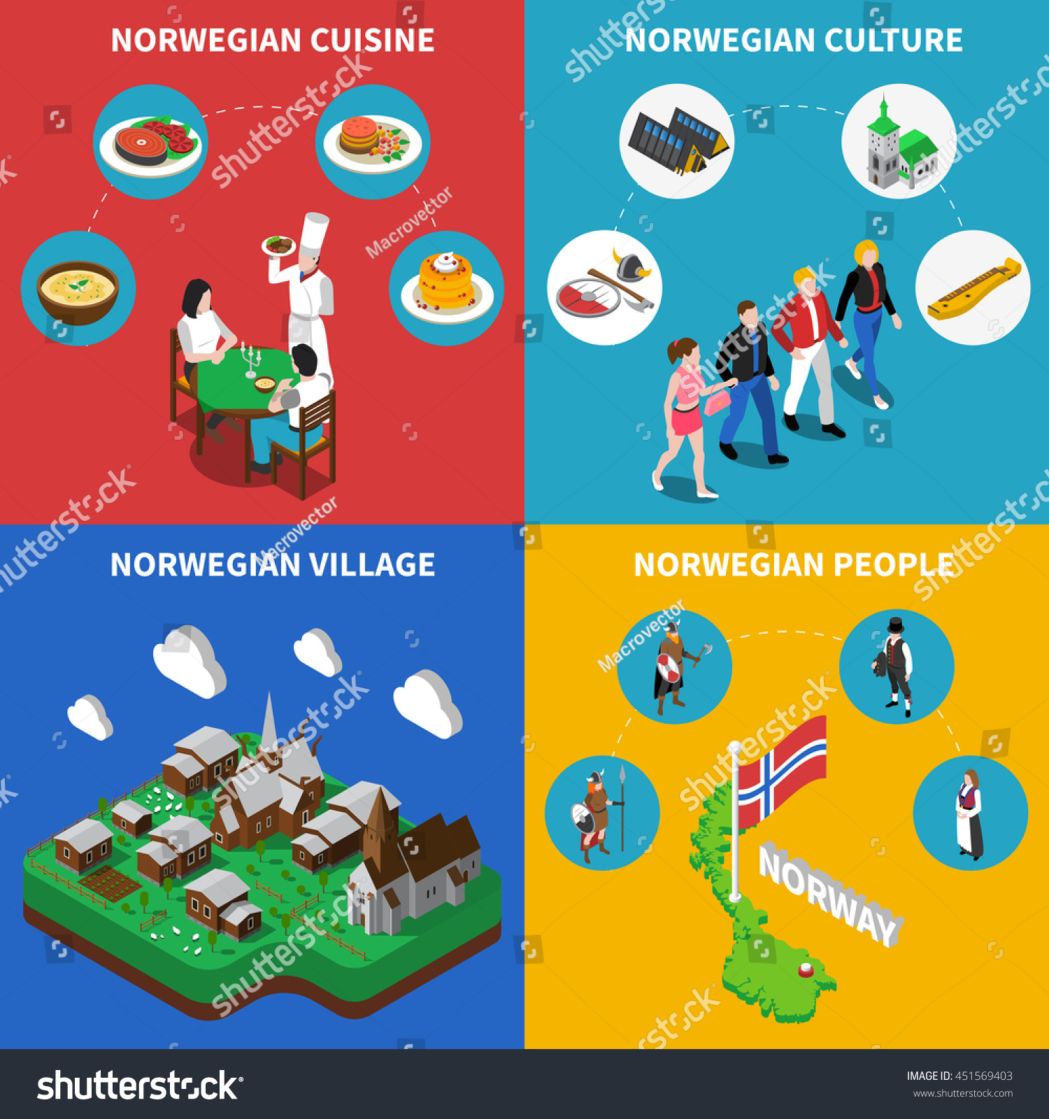 Norway Touristic Map Norwegean Village Culture Stock Vector - Norway map poster