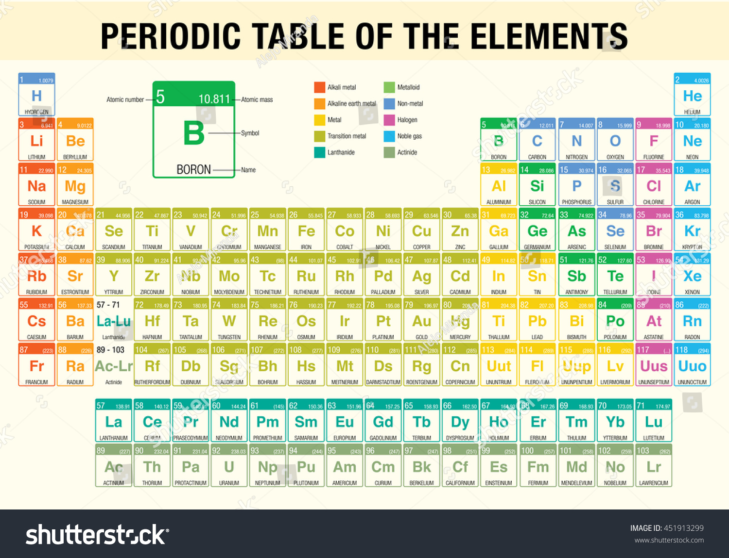 Periodic table elements chemistry stock vector 451913299 periodic table of the elements chemistry gamestrikefo Choice Image
