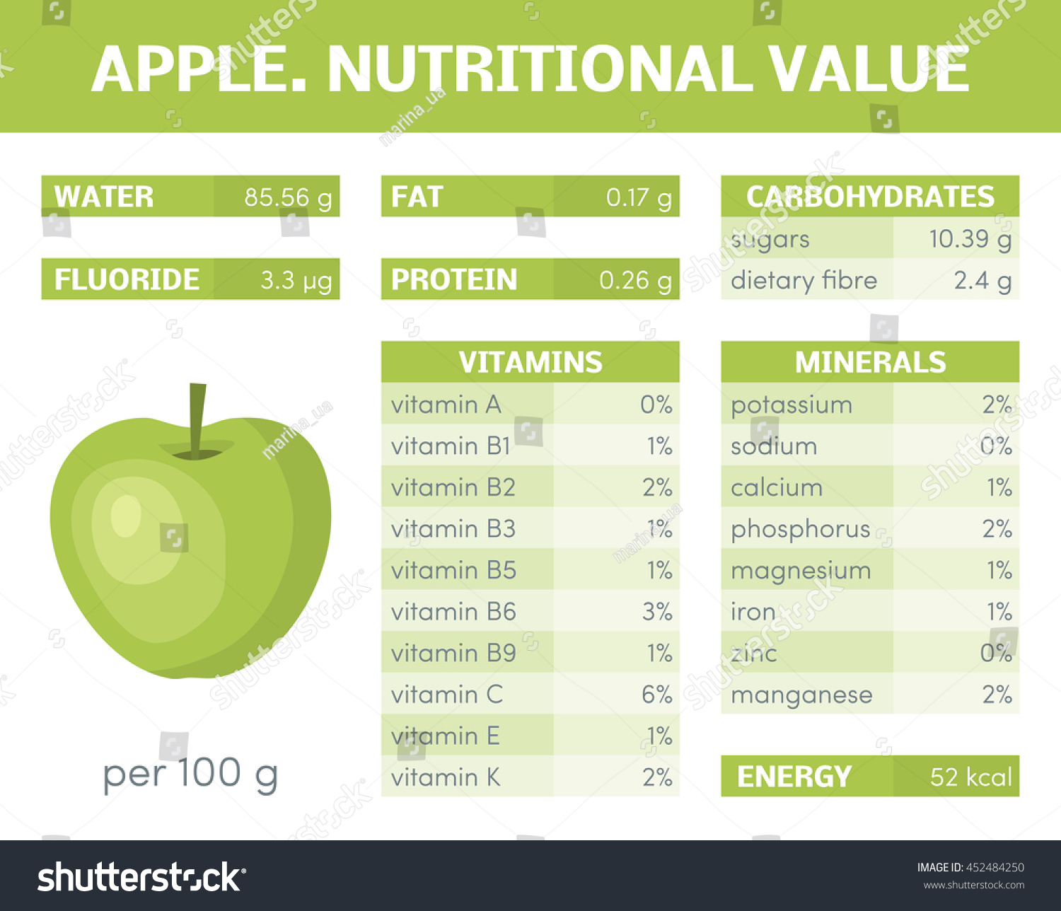 Nutritional Value Apple Vector Infographic Elements Stock Vector ...
