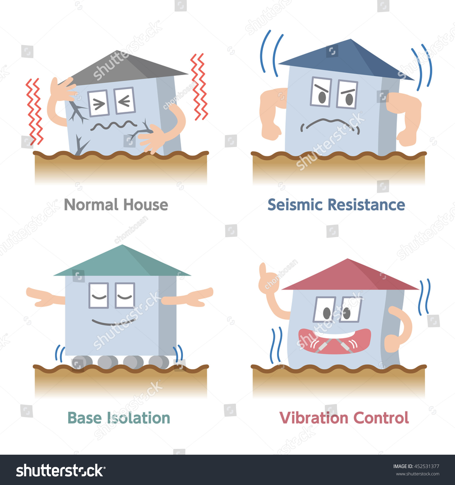 House design earthquake proof - Earthquake Resistant Structure Contrast Cartoon Character Set Normal Building Seismic Resistance Vibration