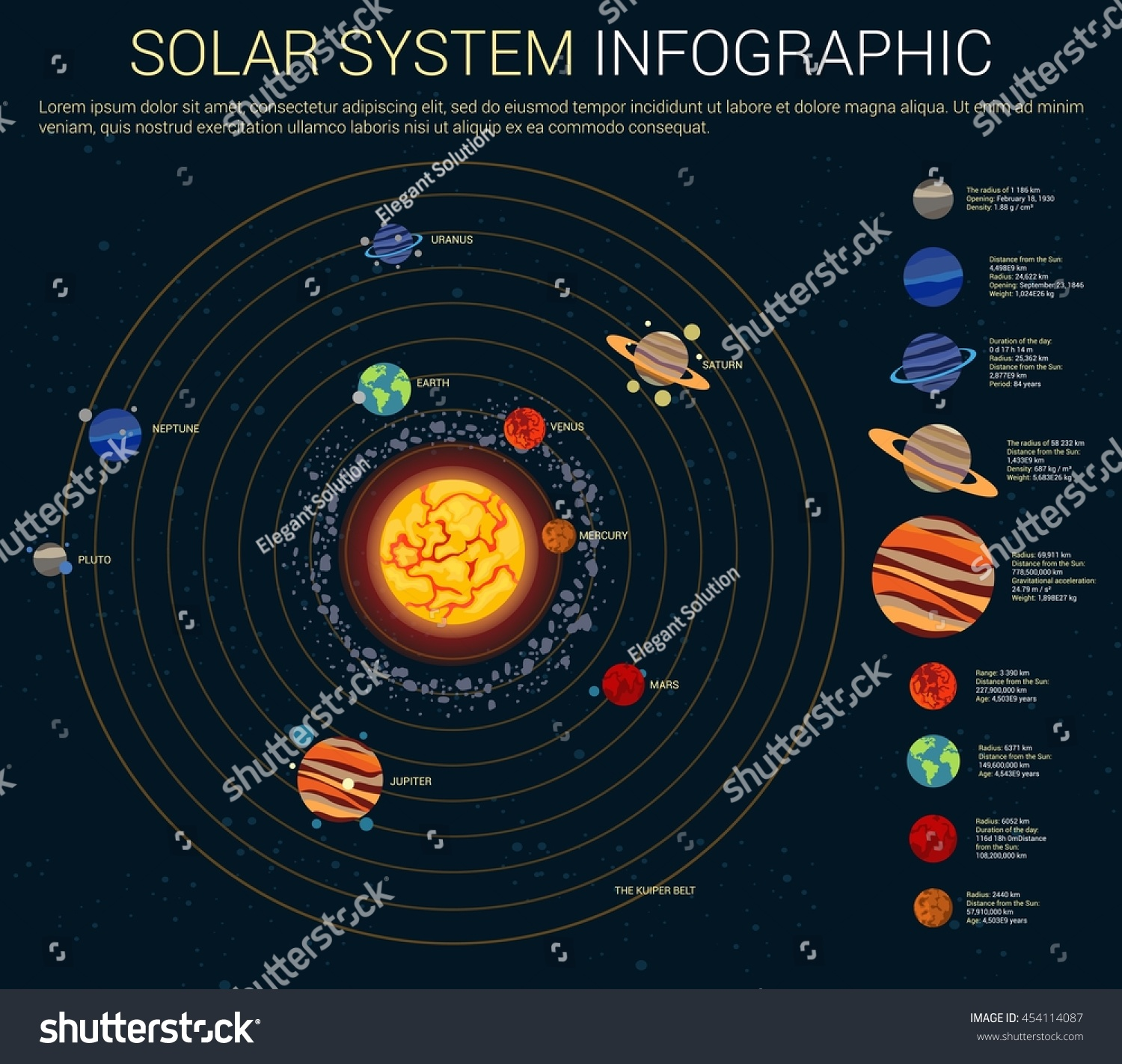 planets and outer space diagram - photo #40
