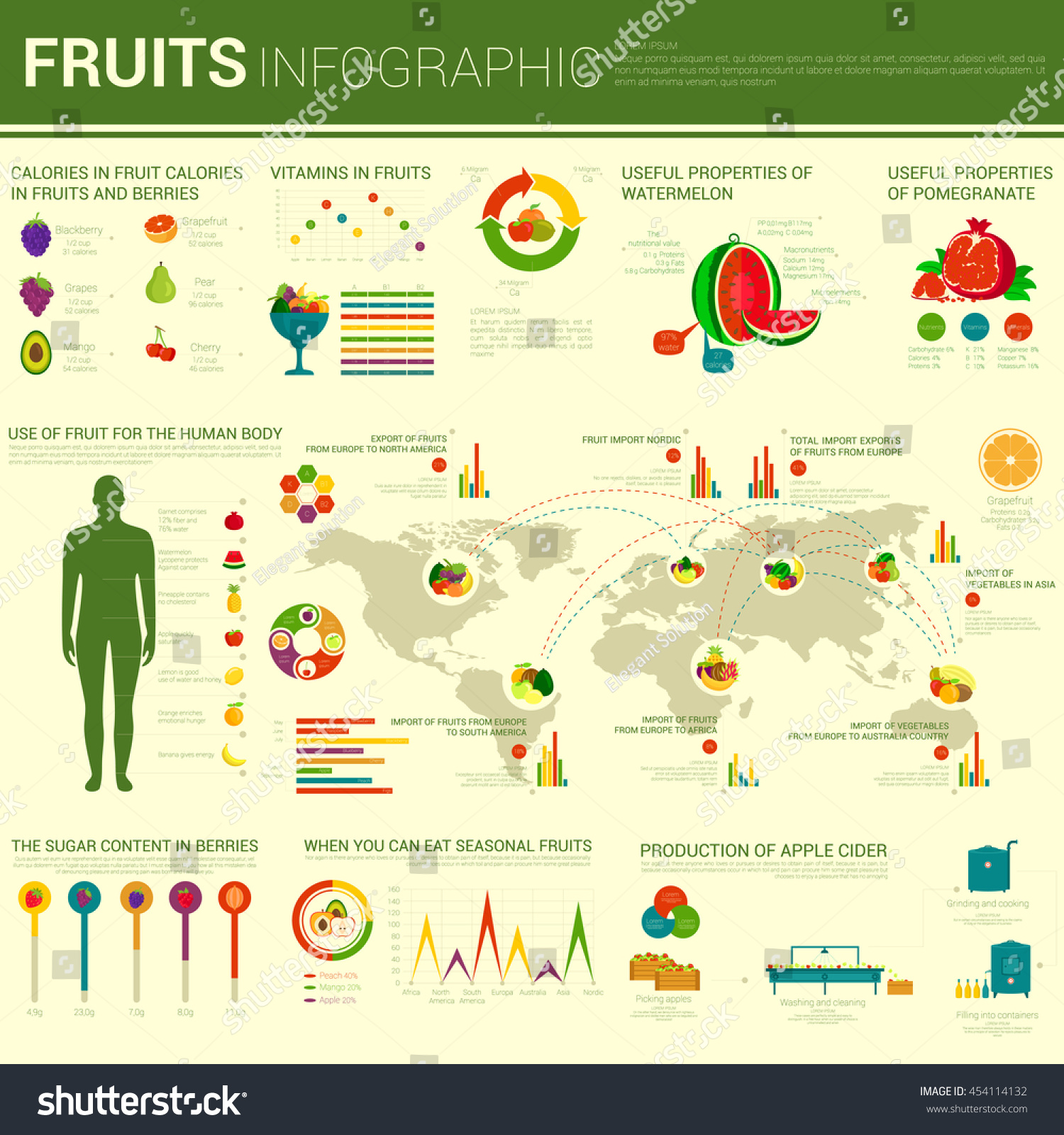 Fruits infographic design charts world map stock vector 454114132 fruits infographic design with charts and world map berries as blackberry and cherry grapes nvjuhfo Choice Image