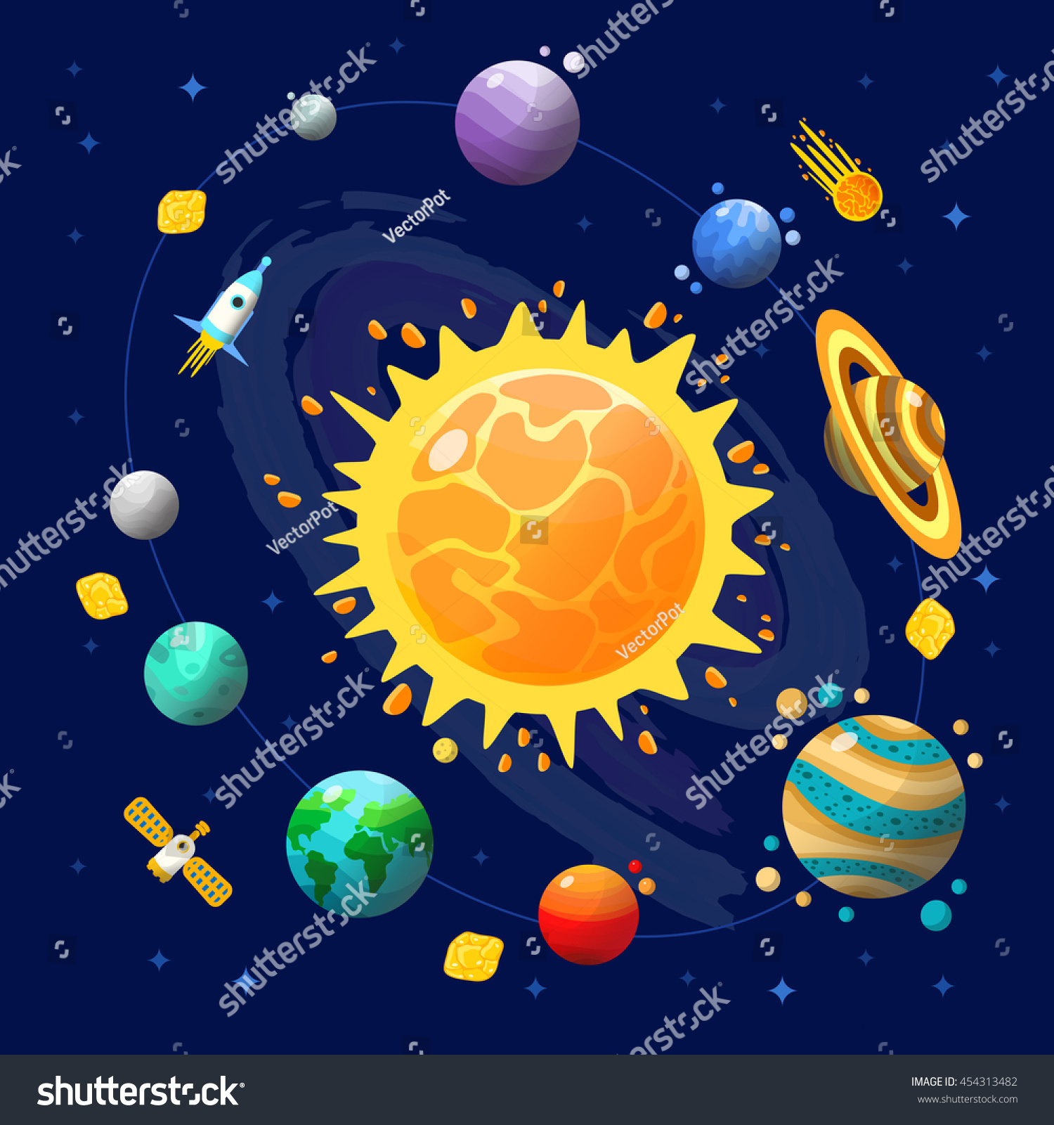 essay on composition of solar system Scientists believe that the solar system was formed when a cloud of gas and dust   planets in the solar nebula greatly affected their 1 size and 2 composition.